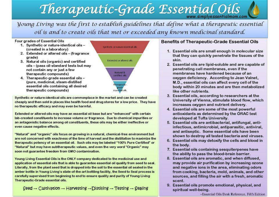 therapeutic essential oils guide pdf