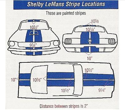 413889d1423862272 mustang painting stripes dimensions