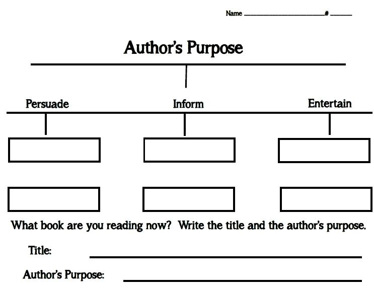 Authors purpose graphic organizer