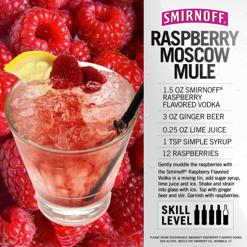 Smirnoff Raspberry Moscow Mule | House of Diageo | Pinterest