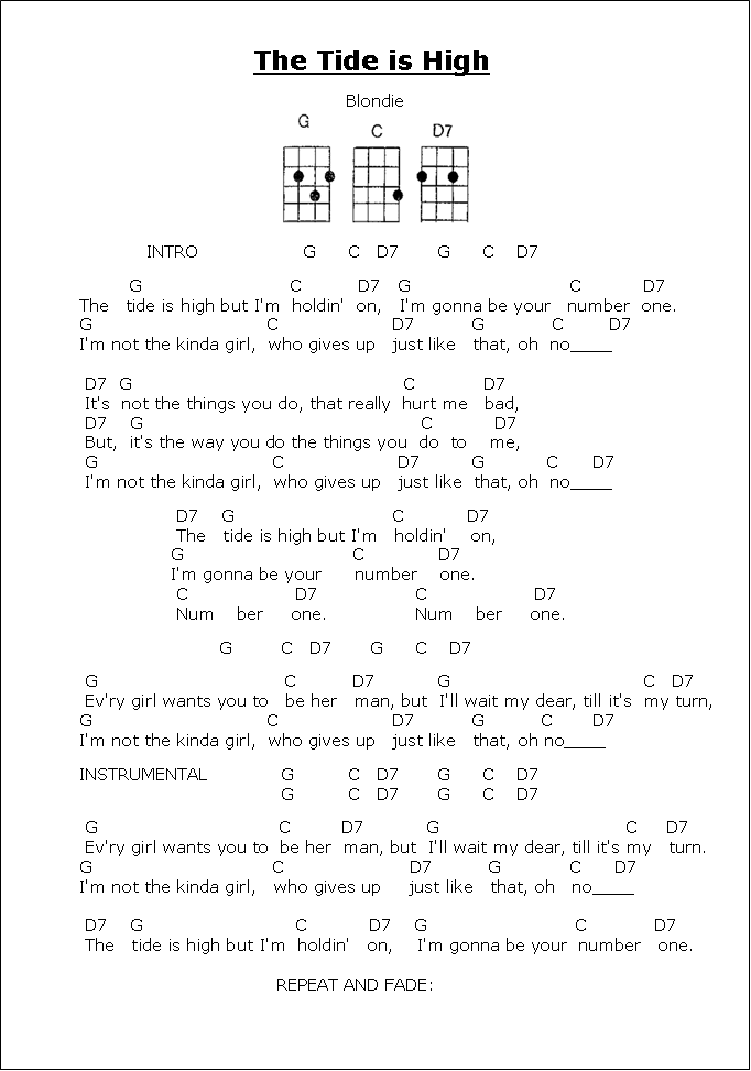 Im Yours Chords On Ukulele Gallery - chord guitar finger position