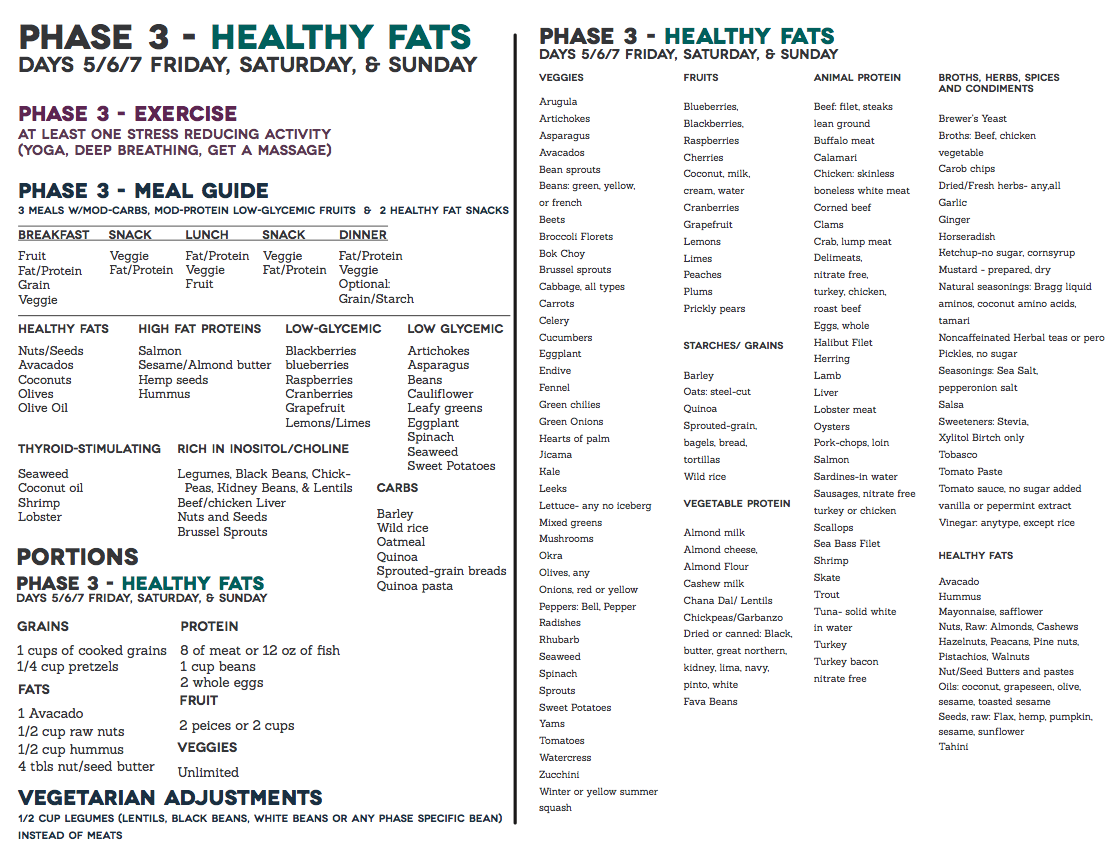Fast metabolism diet reviews - Diabetes Heart Disease And Stroke Niddk