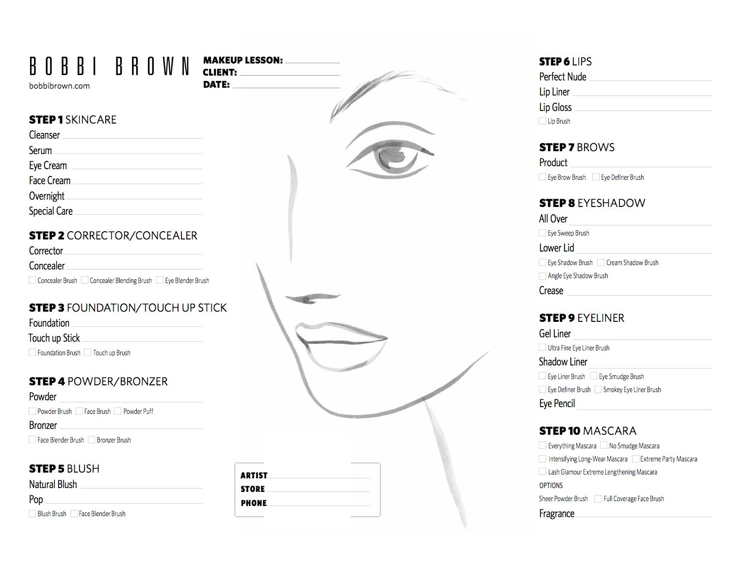 similiar makeup face chart keywords