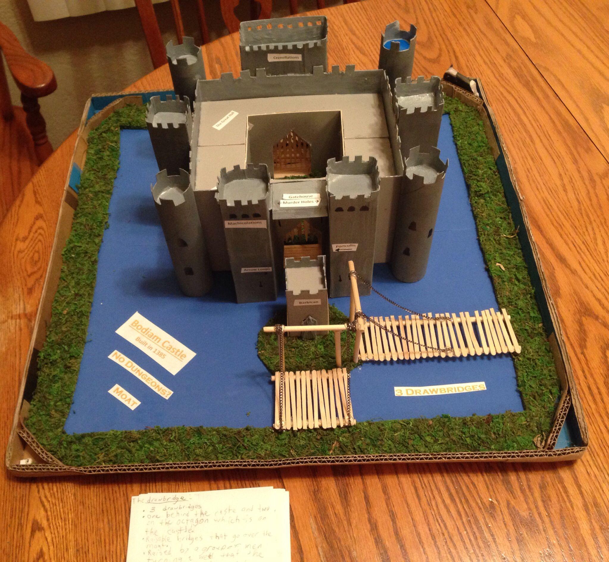 6th grade social studies - Bodiam Castle, built in 1385. Not to scale ...