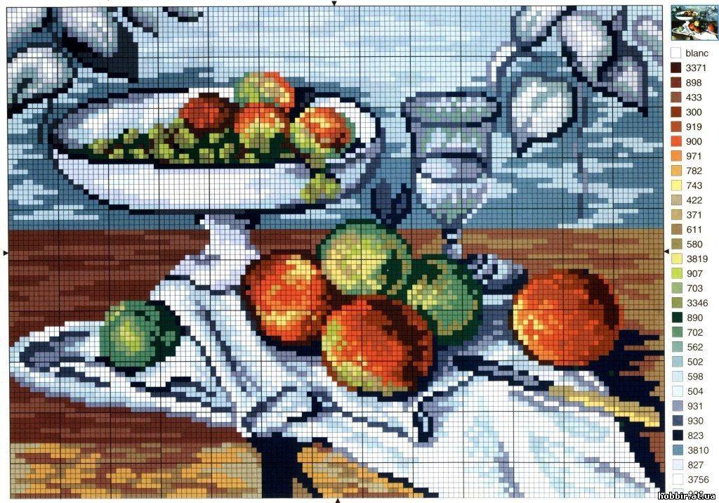 Схемы вышивки крестом натюрморты для кухни 44