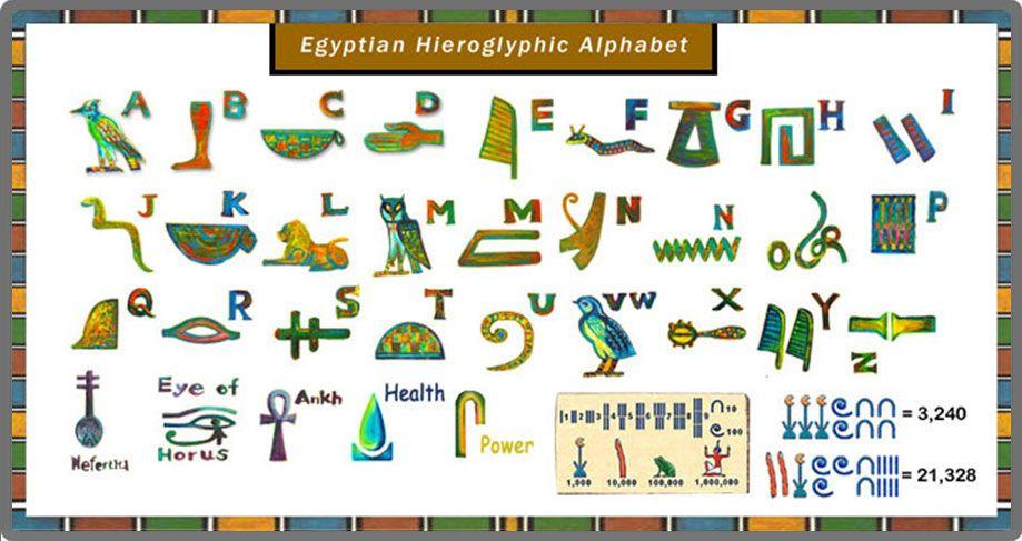 Egyptian Hieroglyphic Alphabet | Alphabets & Language | Pinterest