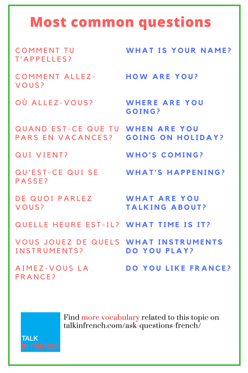 3 Ways to Speak French