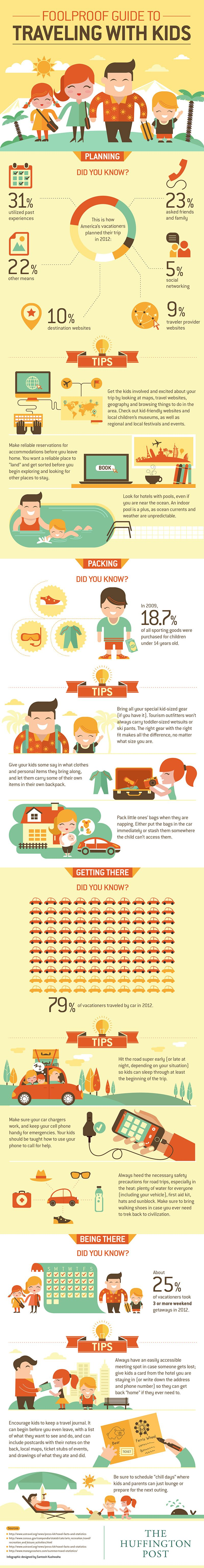 The Foolproof Guide To Traveling With Kids #infographic