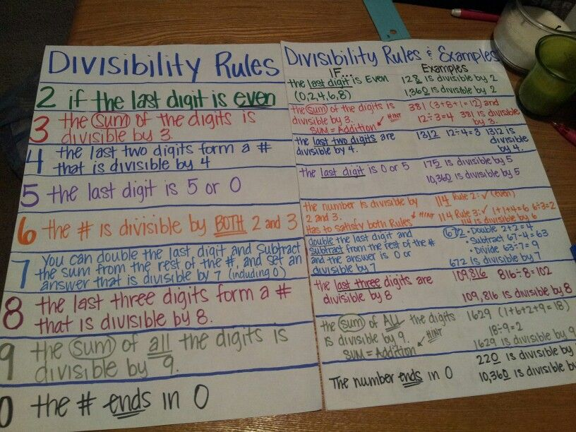 Divisibility rules   Fifth Grade Fun   Pinterest