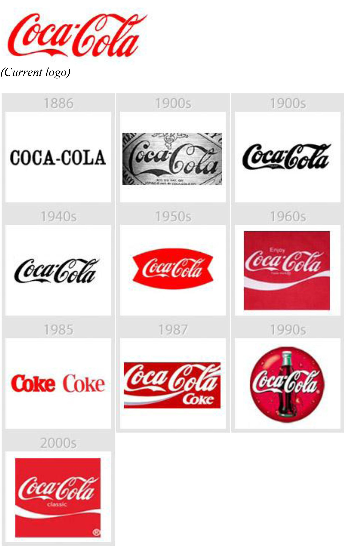 Warner Bros logo design evolution  annyascom