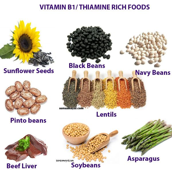 The 13 Best Foods for Vitamin D