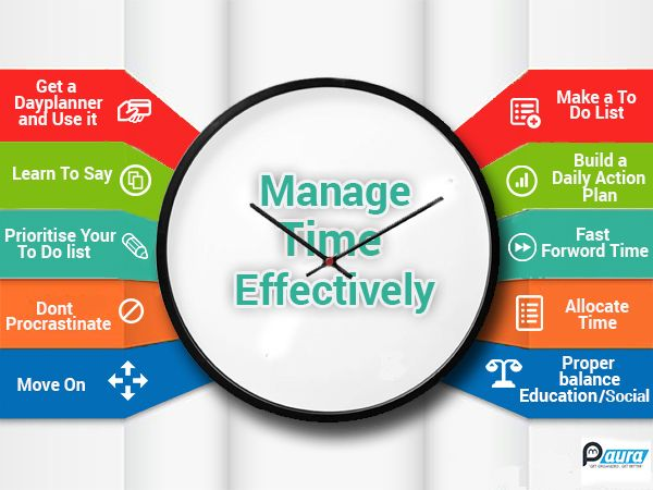how do you manage a project effectively It appears that project manager skills and competencies associated with project management and those associated with project leadership may be most effectively used on projects when used in combination according to the type of project being delivered.