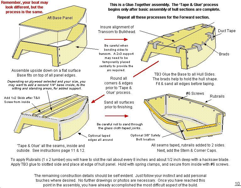2 sheet plywood boat plans images gustafo for Plywood fishing boat plans