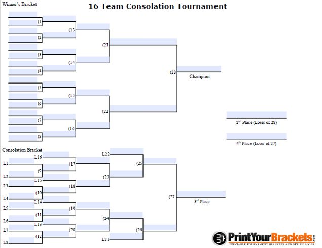 Fillable  Team Consolation Tournament Bracket  Printable Editable