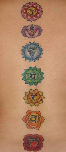 Chakra Tattoo | Finger Tattoos! | Pinterest