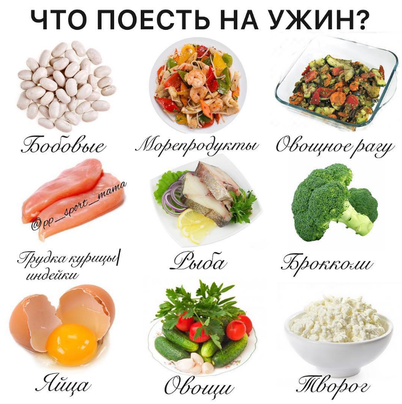 Конструктор Рецептов Правильного Питания