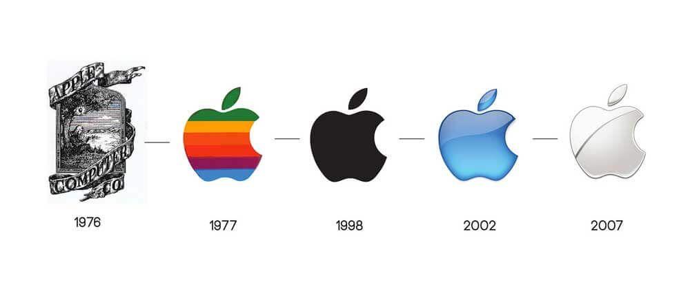 Apple logo design history
