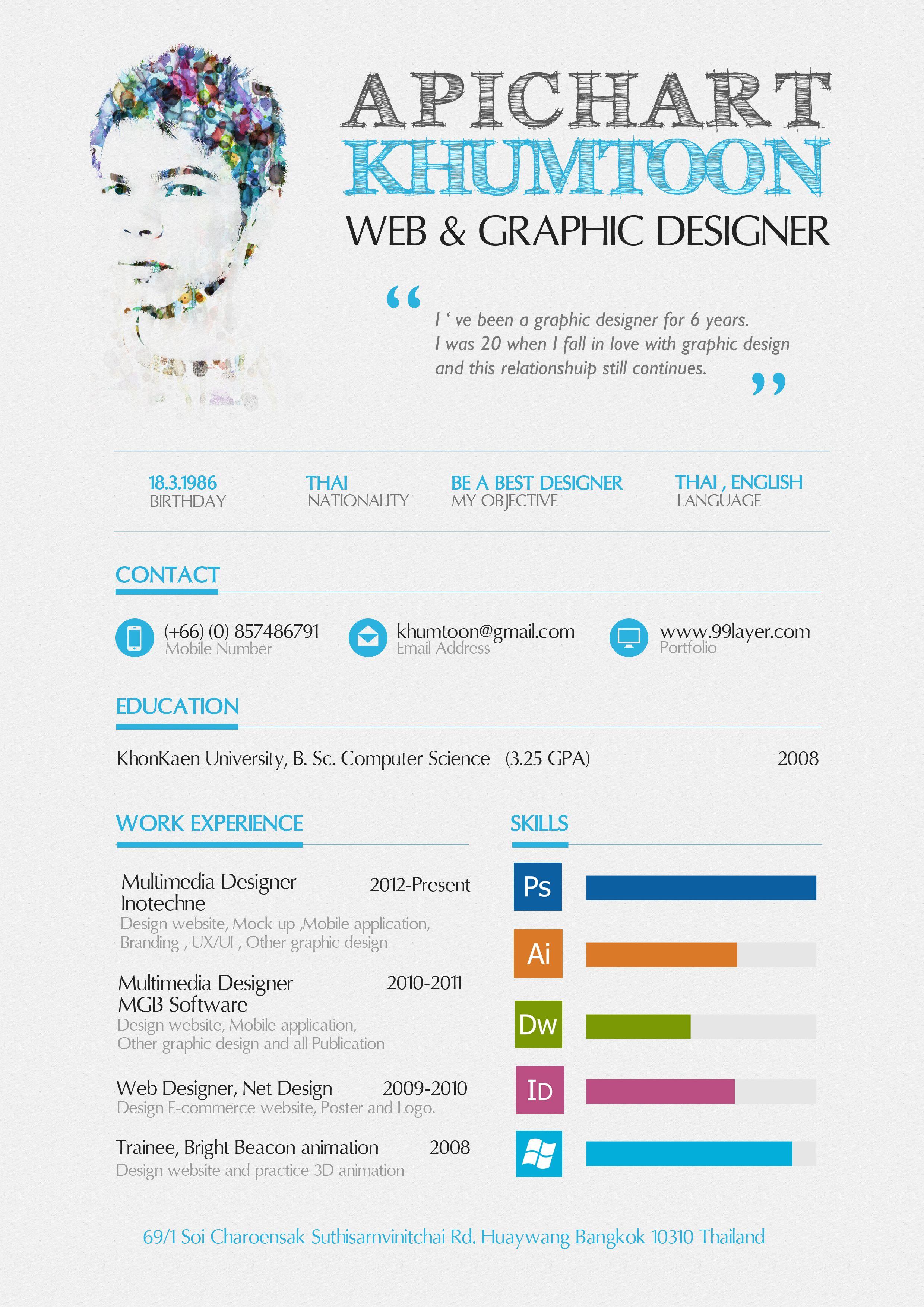 Resume rating website