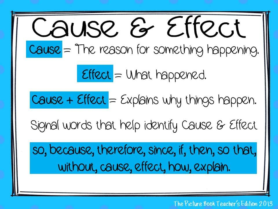 Examples of cause and effects essays