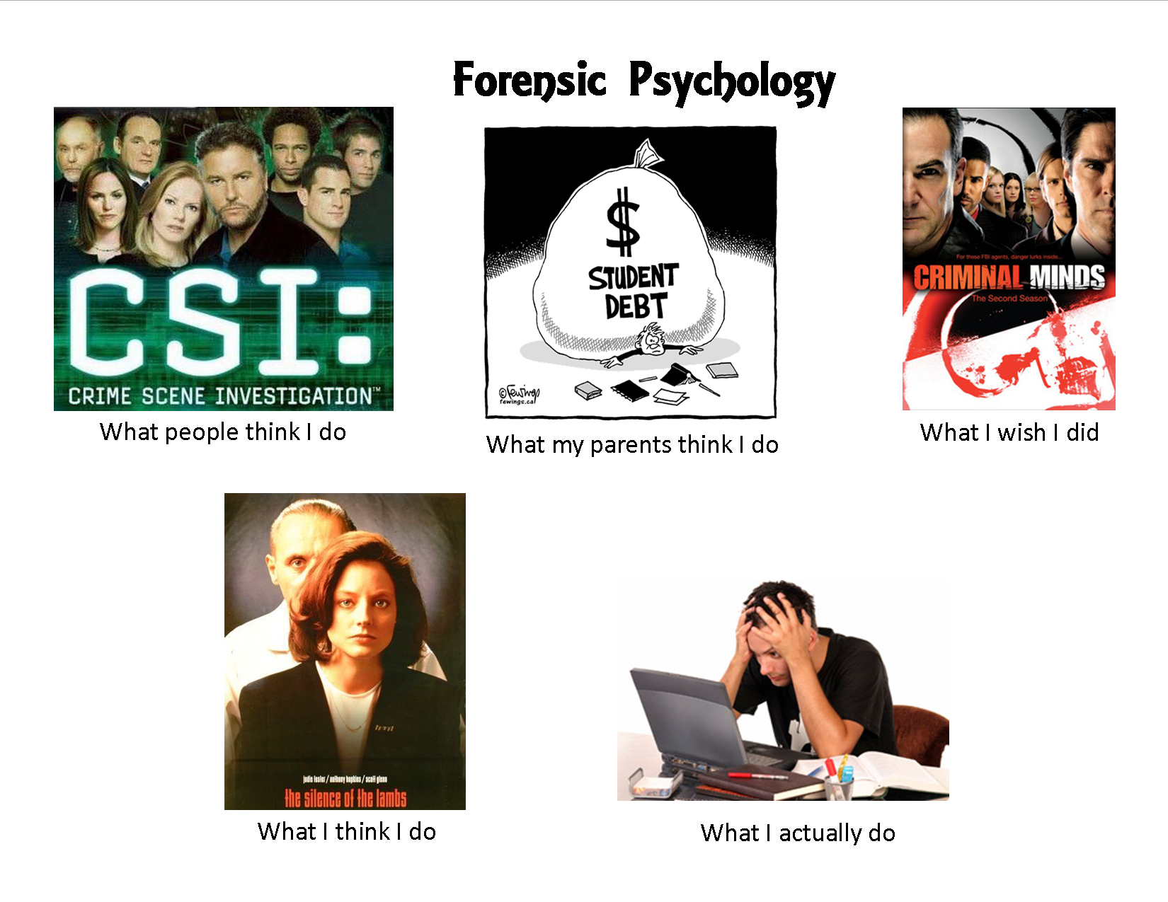 forensic psychology dissertation Learn how to write an effective and error free forensic psychology dissertation by following our expert advice and tips.