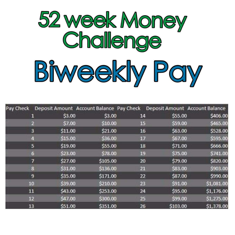 Challenge 2015 Calendar Printable. Bi Weekly Money Challenge Chart ...