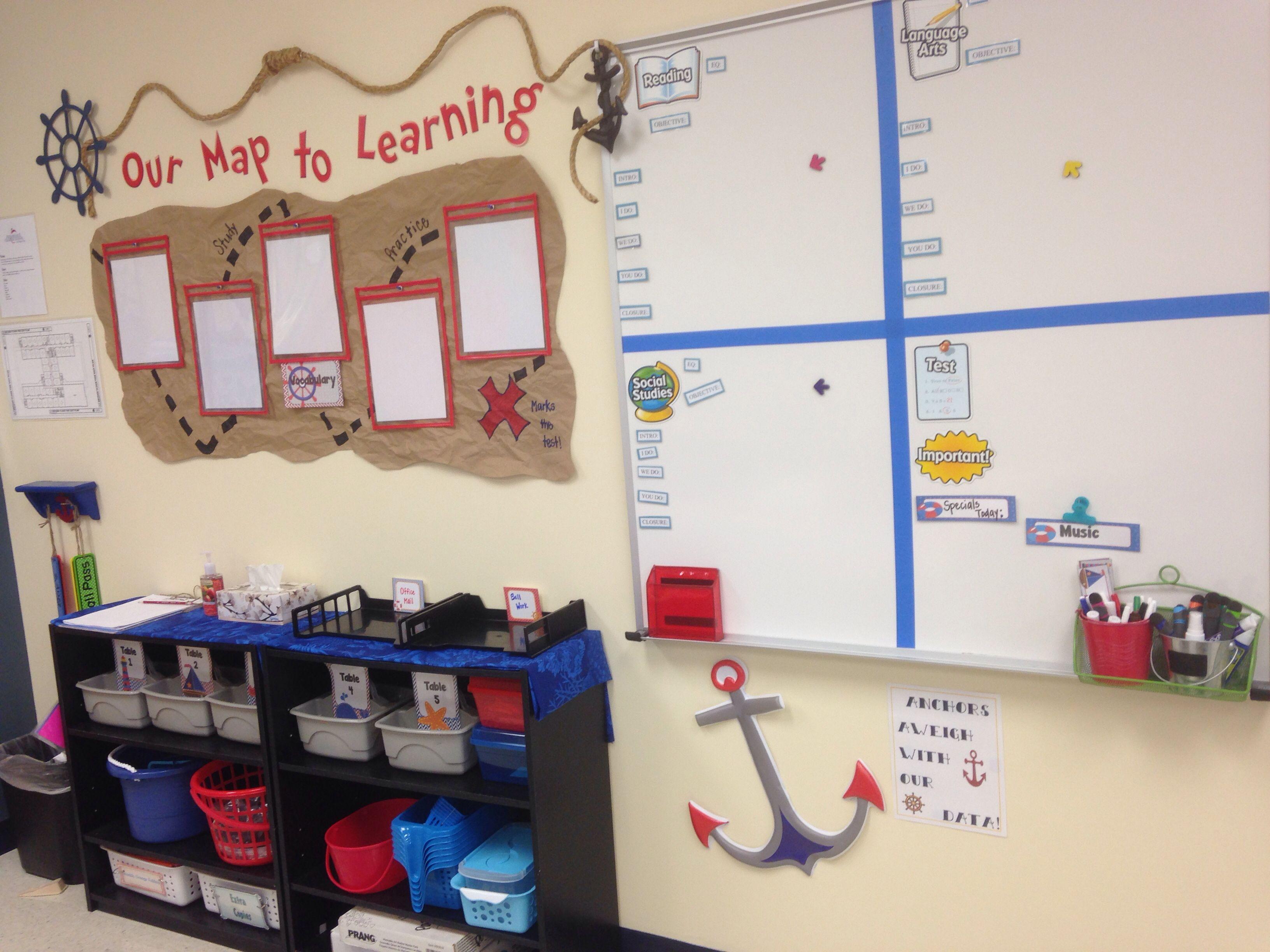 Classroom Decor Nautical : Nautical theme classroom focus wall school pinterest