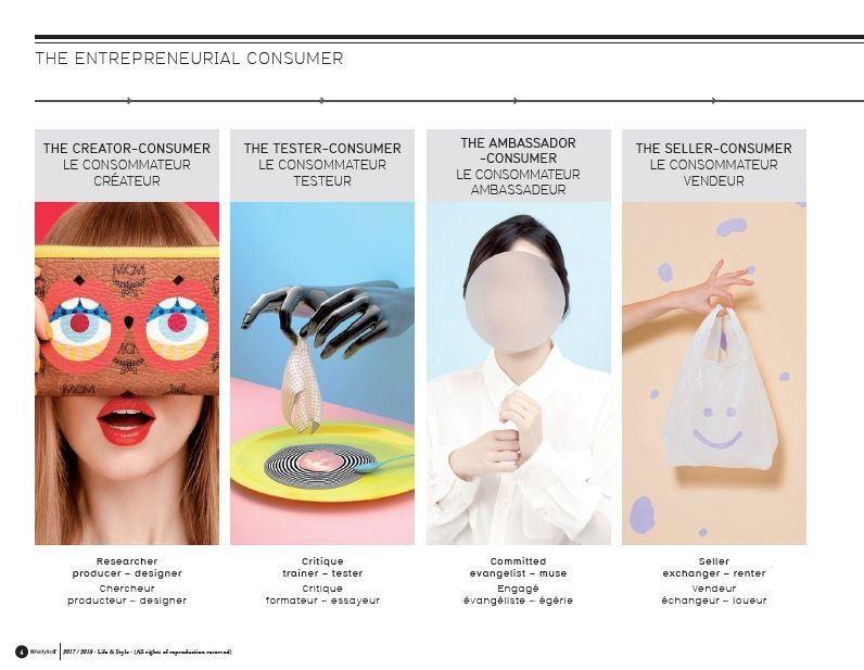 MAC Trend Forecast Spring 2019 Makeup Palettes