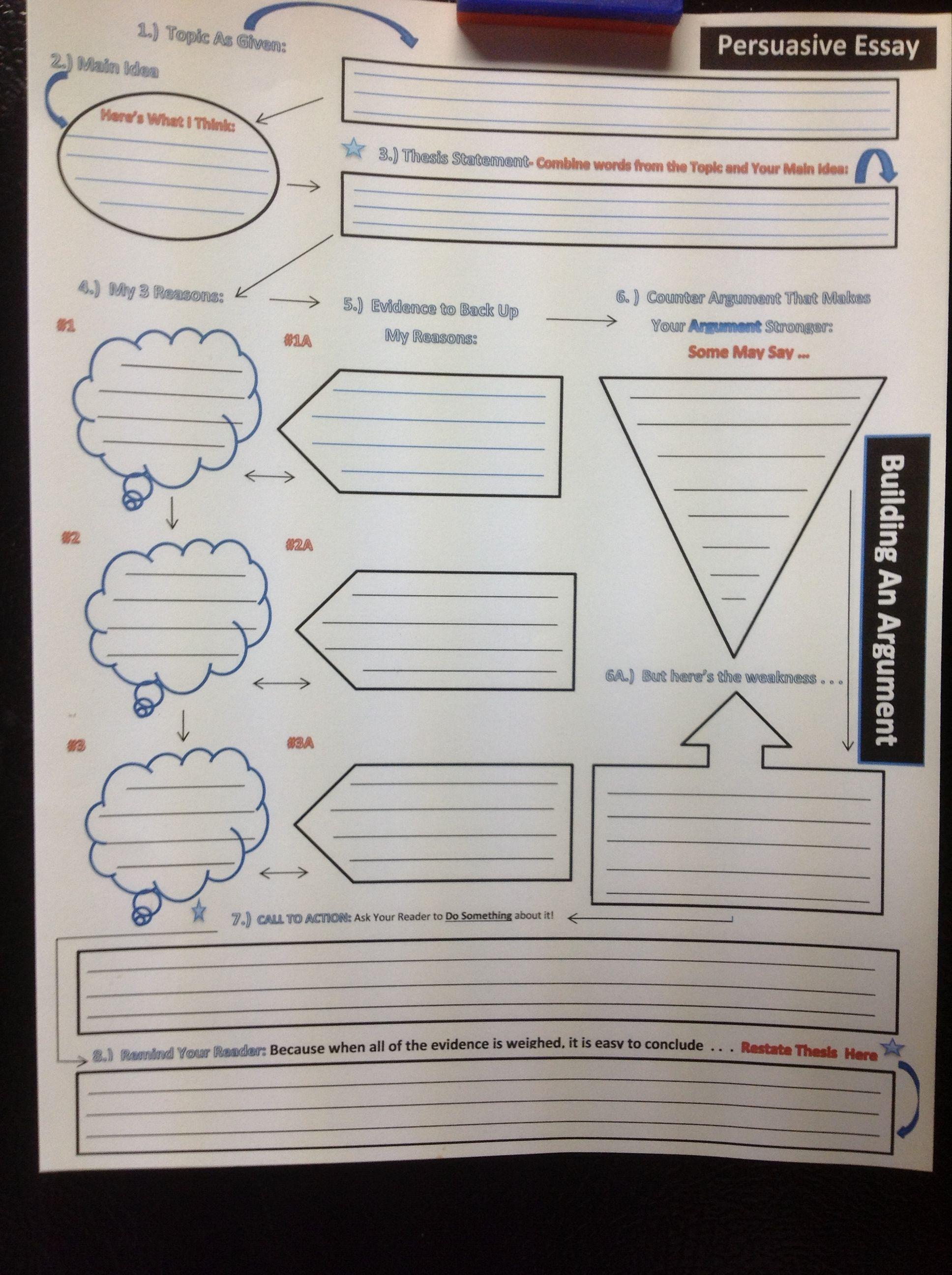 Paper Writing Help: Argumentative Essay Thesis Statement Generator ...