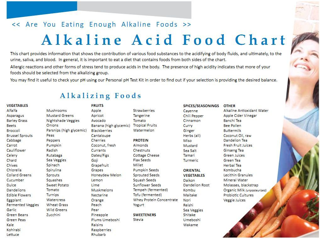 This is an image of Delicate Printable Alkaline Food Chart