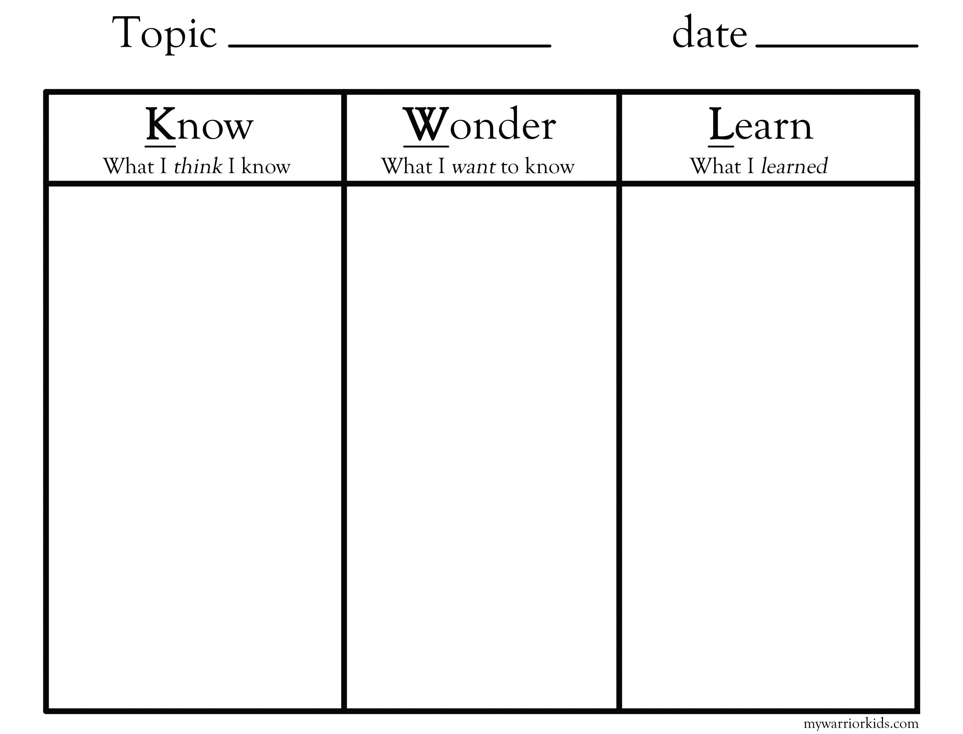 kwl worksheet Termolak – Kwl Worksheet