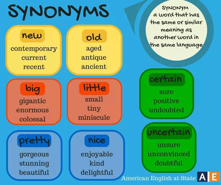 Information synonym