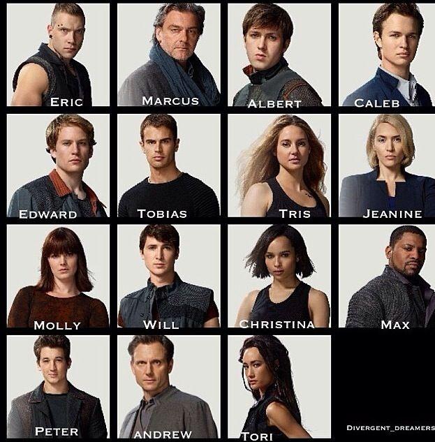 Divergent actors. | Divergent Cast | Pinterest