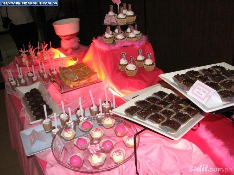 18th Birthday Party Ideas Boy 18th Birthday Party Ideas For Guys 18th ...