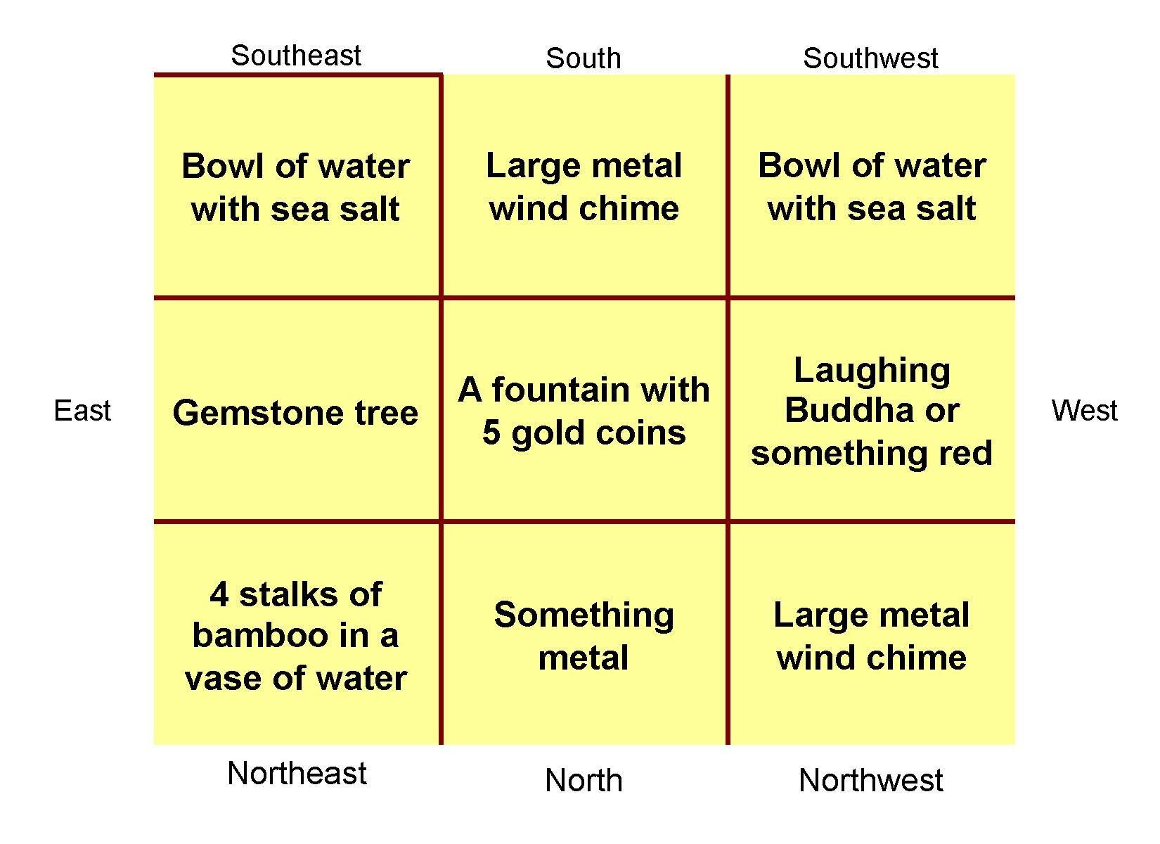 A few feng shui tips for your home feng shui pinterest - Consejos feng shui ...