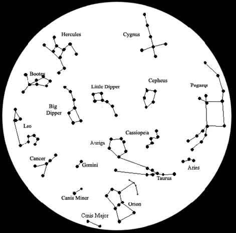 Созвездия рисовать по точкам