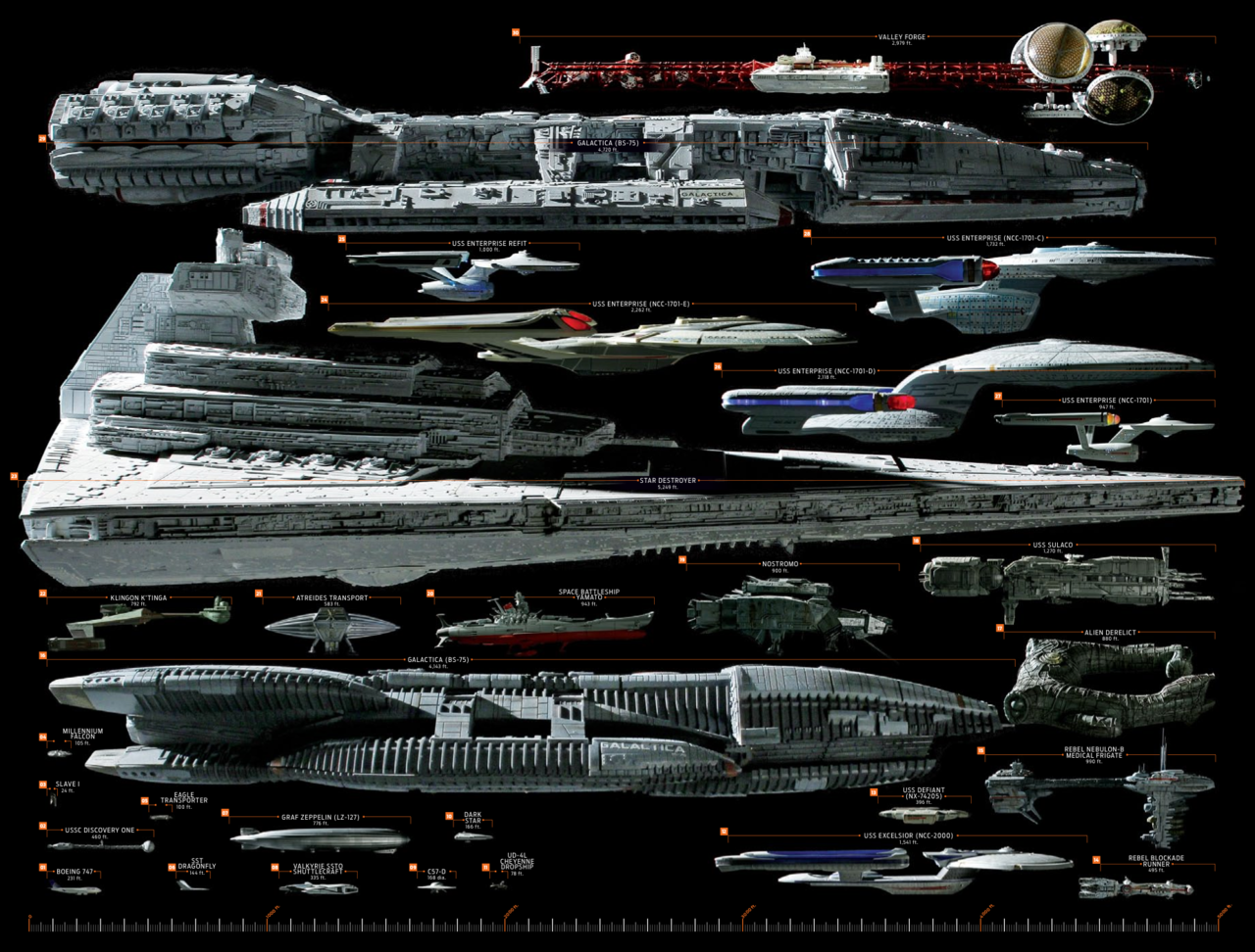 Spaceship size comparison poster