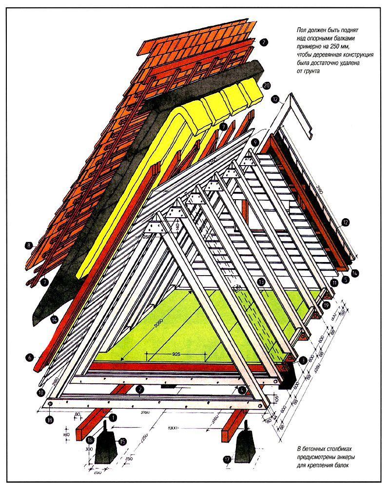 Как построить треугольный дом своими руками 69
