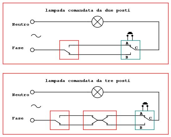 Schema Elettrico Per Deviatori Luci : Arduino e domotica