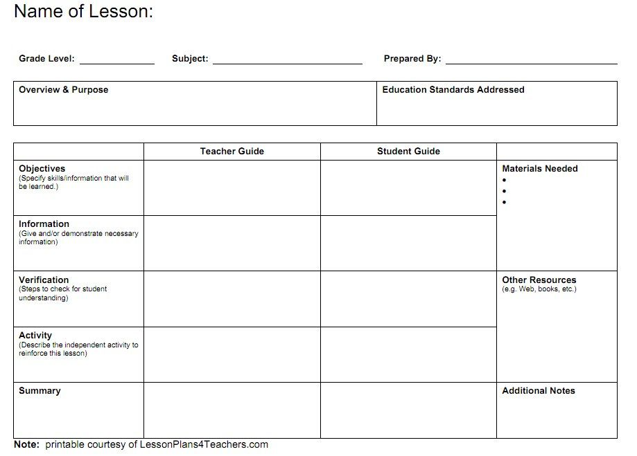 Lesson Plan Template For Elementary Teachers – Printable Editable ...