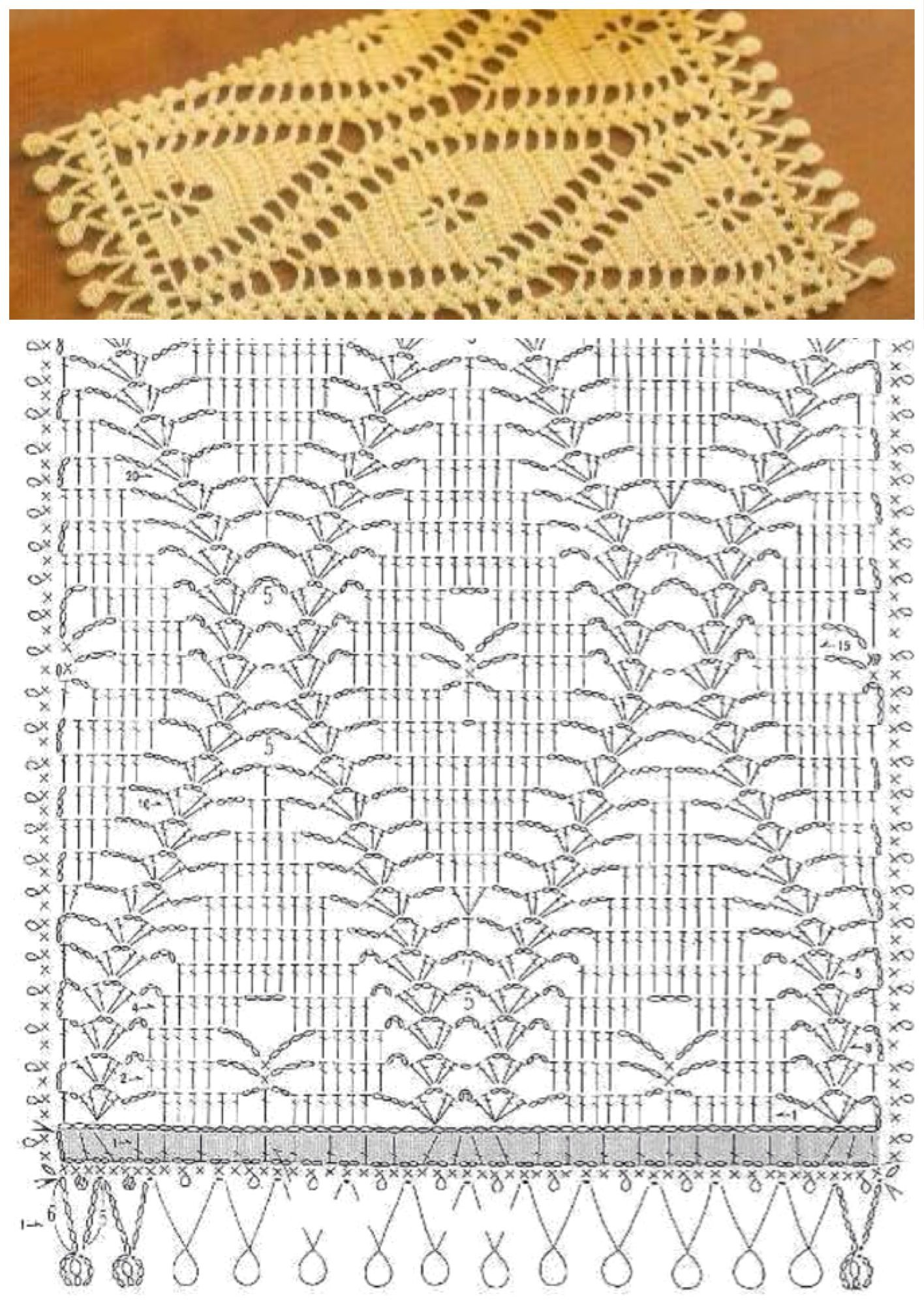 Crochet Stitches Diagrams Pinterest : Nice crochet stitch + diagram Puntadas de crochet Pinterest