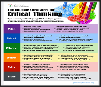 student critical thinking questionnaire Critical thinking questions throughout the course students will be asked to write questions on critical thinking drawing the student is required to.