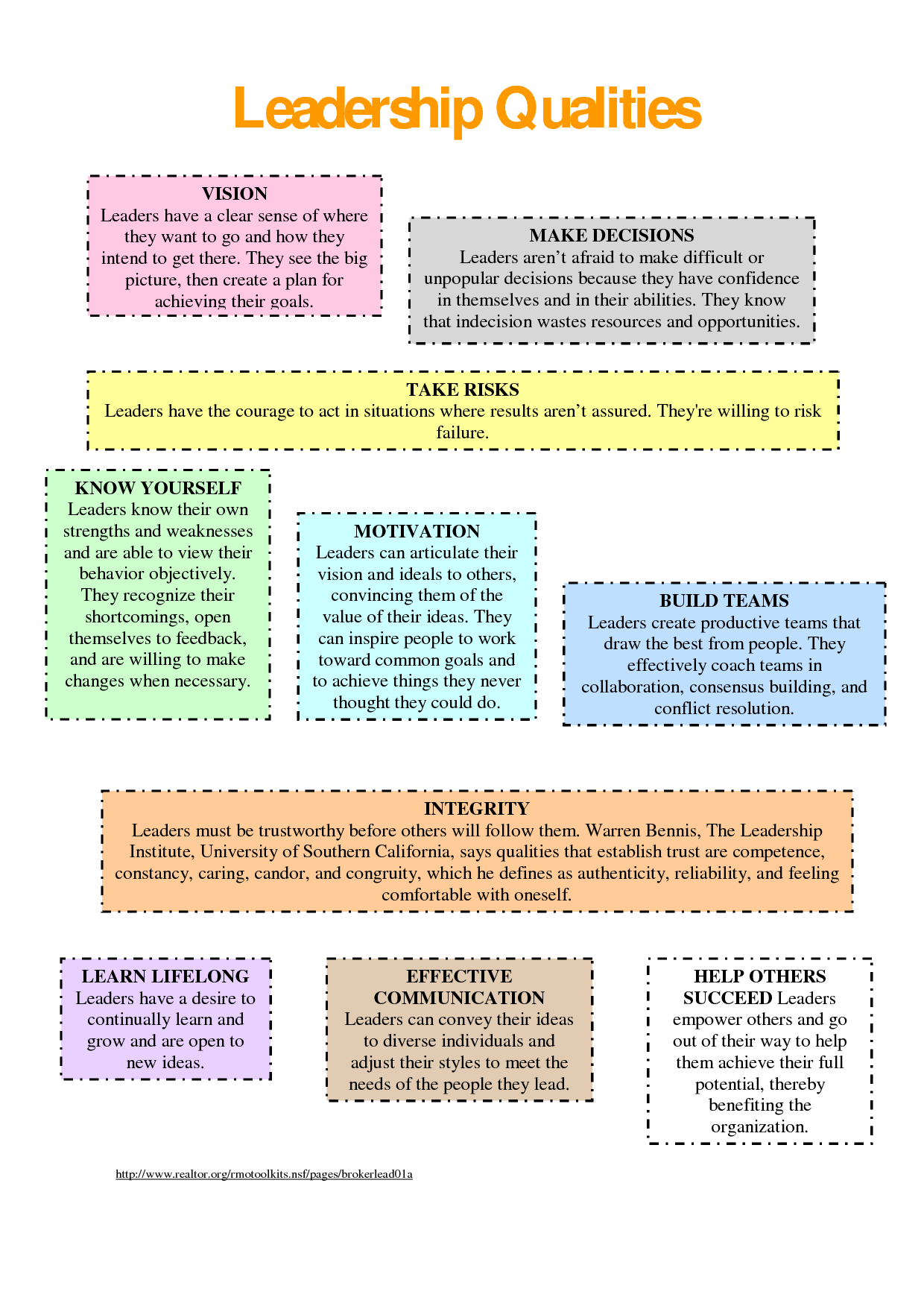 effective leadership qualities essay The top 10 leadership qualities updated: september 26, 2015 introduction to spread the fame and take the blame is a hallmark of effective leadership.