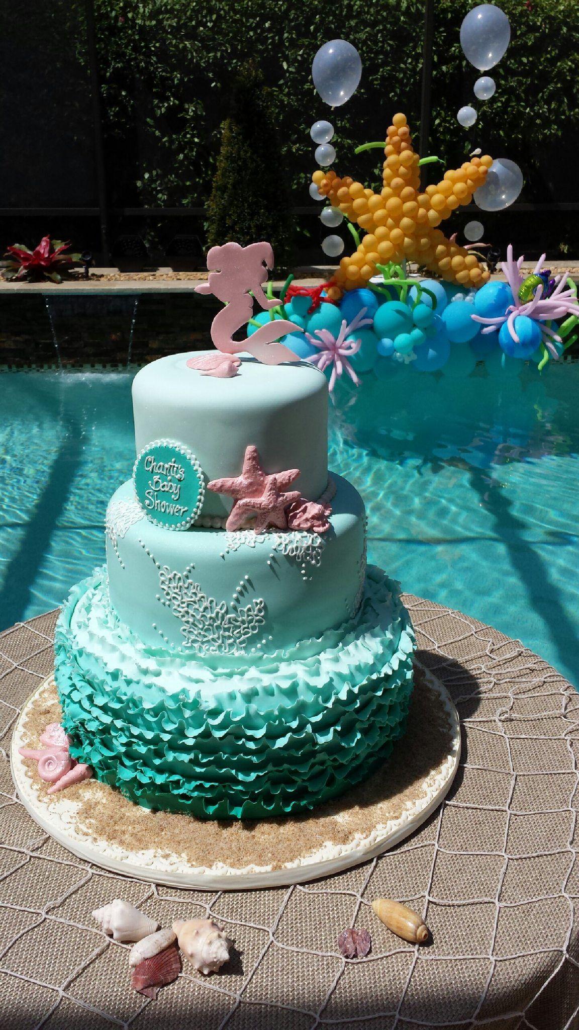 Little Mermaid Birthday Cake Designs