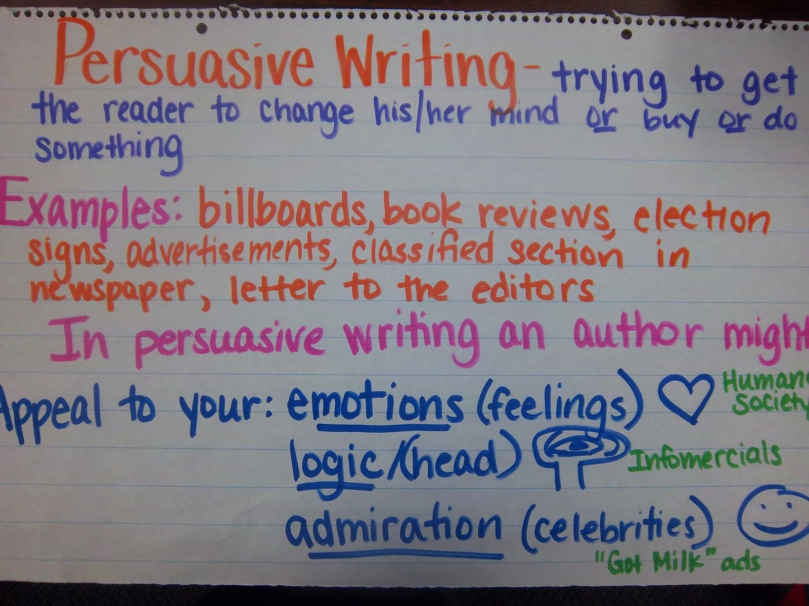 teaching persuasive essay writing elementary Browse persuasive writing prompts this product provides elementary school teachers and everything you need to teach and assess persuasive essay writing.
