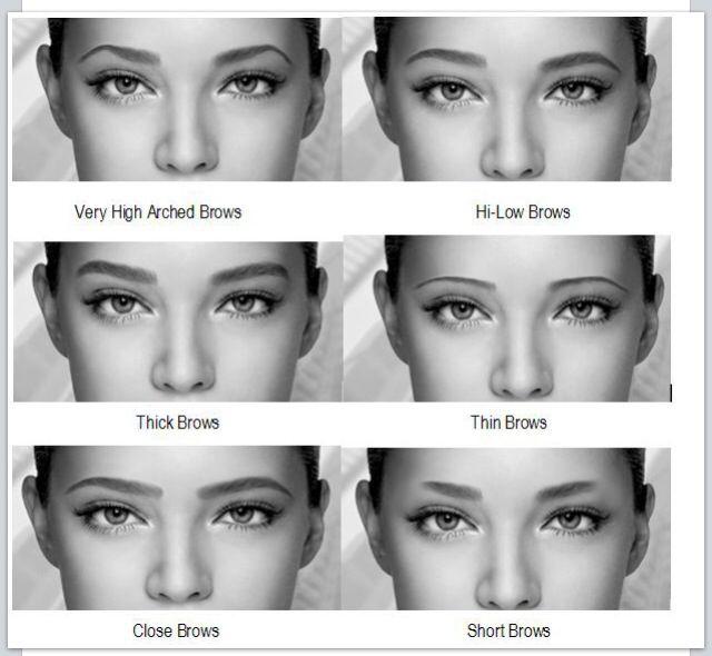 High Cheekbones Vs Low Cheekbones Step By Step Guide To Finding Your Cheek Bones Youtube Is