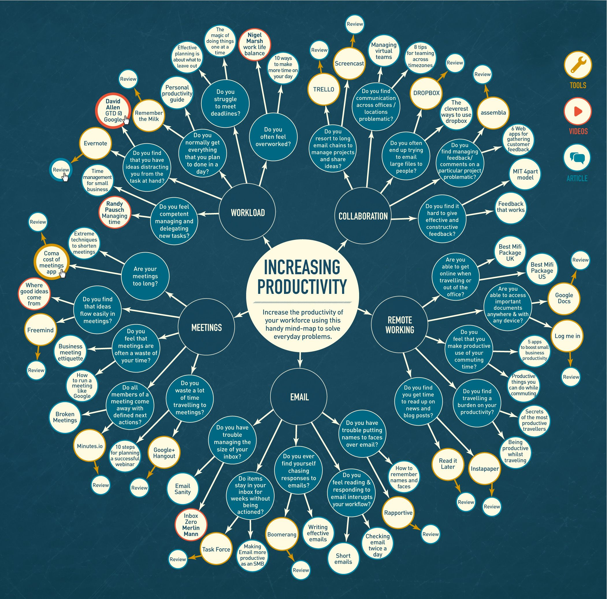 Infographic map definition