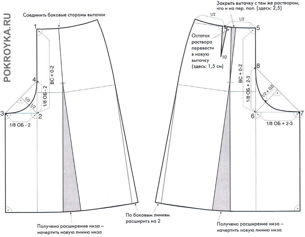 Выкройки юбки-брюк бесплатно большого размера