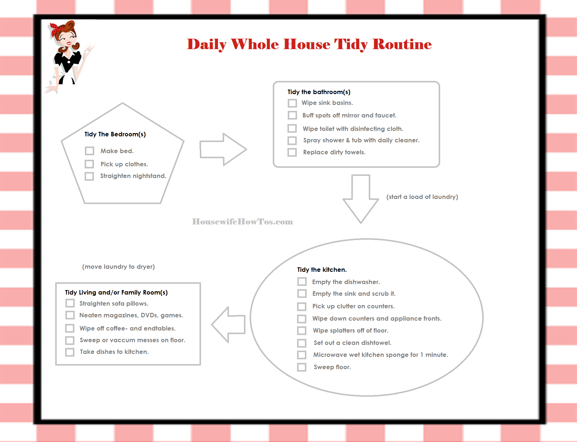 Daily Household Cleaning Schedule – Printable Editable Blank ...