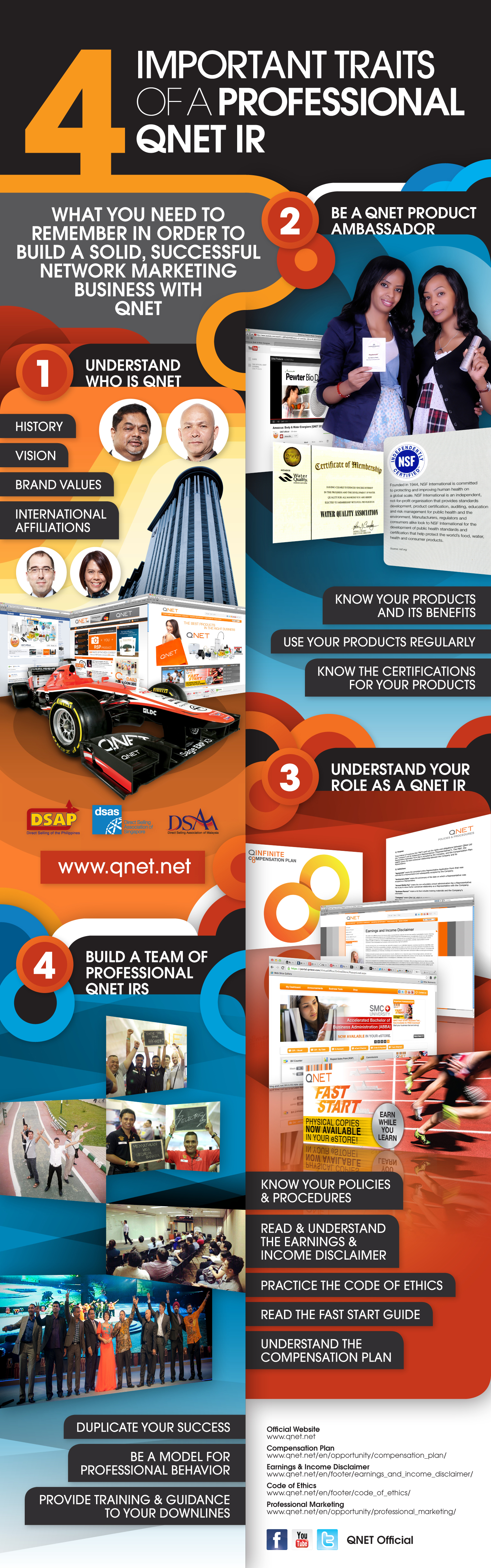Infographic of the personality traits of a successful QNET IR