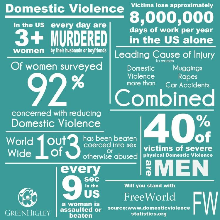 domestic violence and abuse a major 24102016 domestic violence is a crime, but it's also a serious public health problem those who experience it are at a higher risk of mental health disorders.